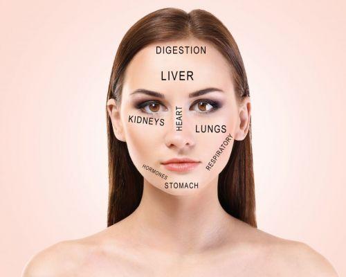 Mapa akné: tělo a obličej